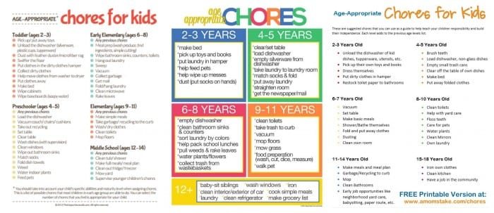chores for kids age appropriate