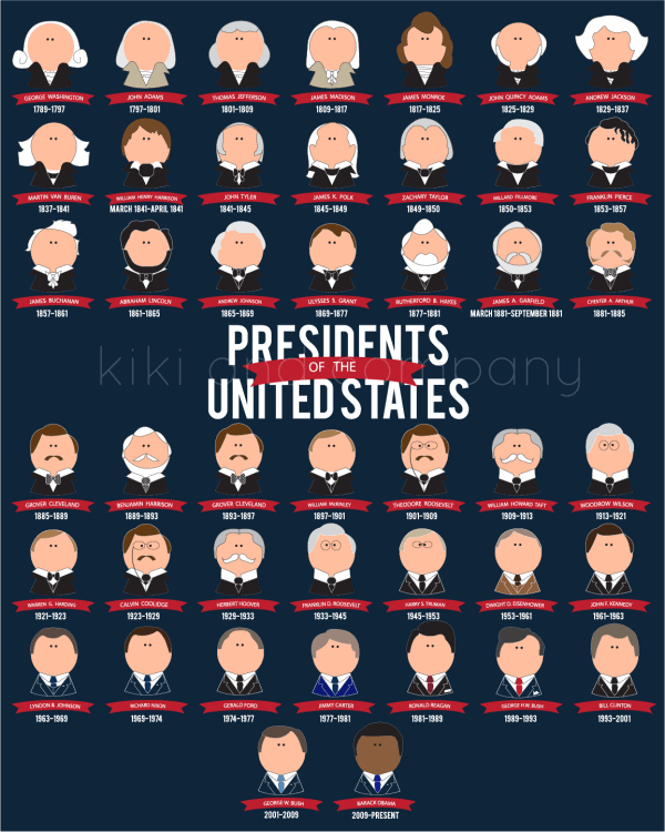 Presidents-of-the-United-States-from-Kiki-and-Company-e1423728257247