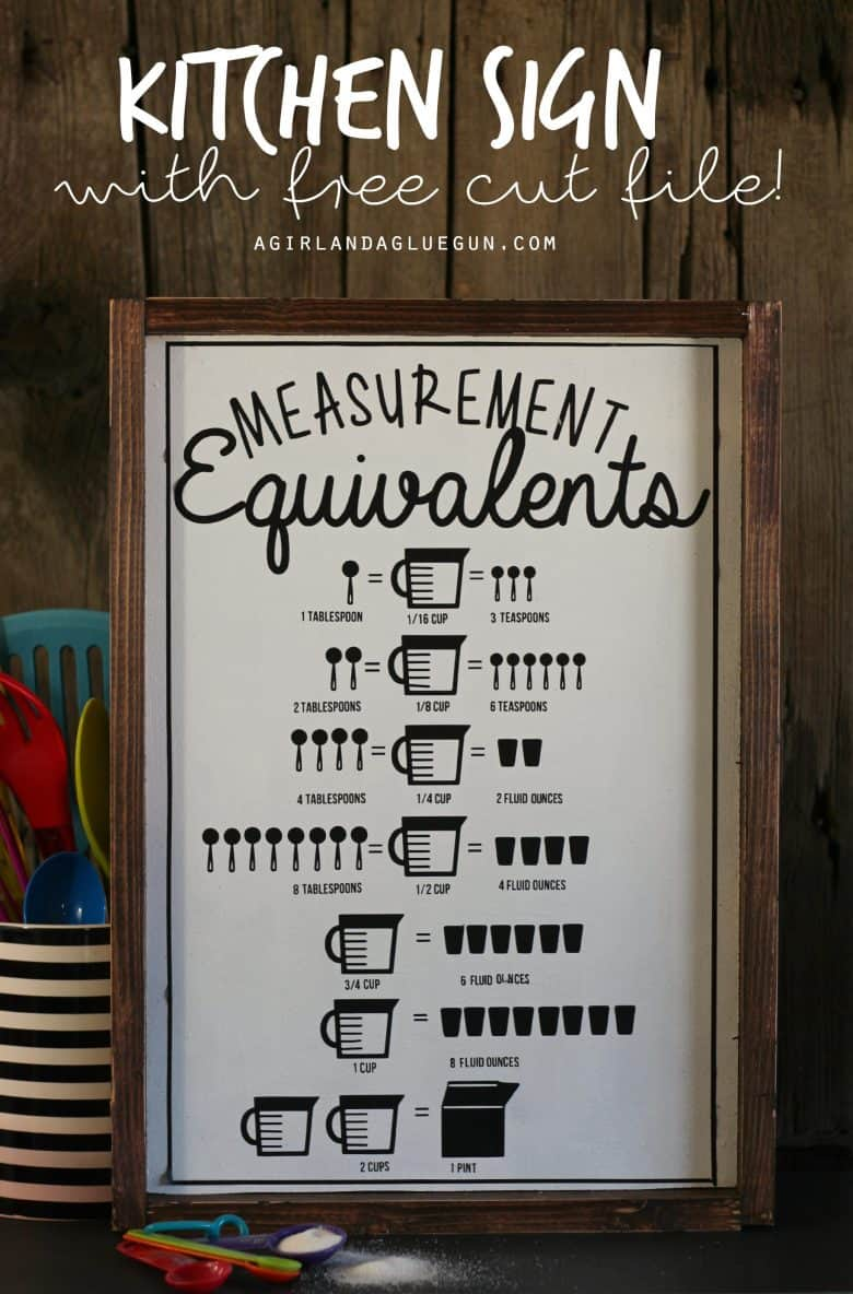 Kitchen Wall Quotes Signs