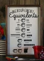 http://www.agirlandagluegun.com/wp-content/uploads/2015/11/kitchen-measurement-equivalents-sign-146x200.jpg