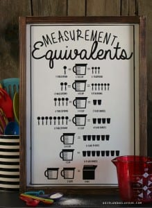 Kitchen measurement equivalent sign–with free cut file!