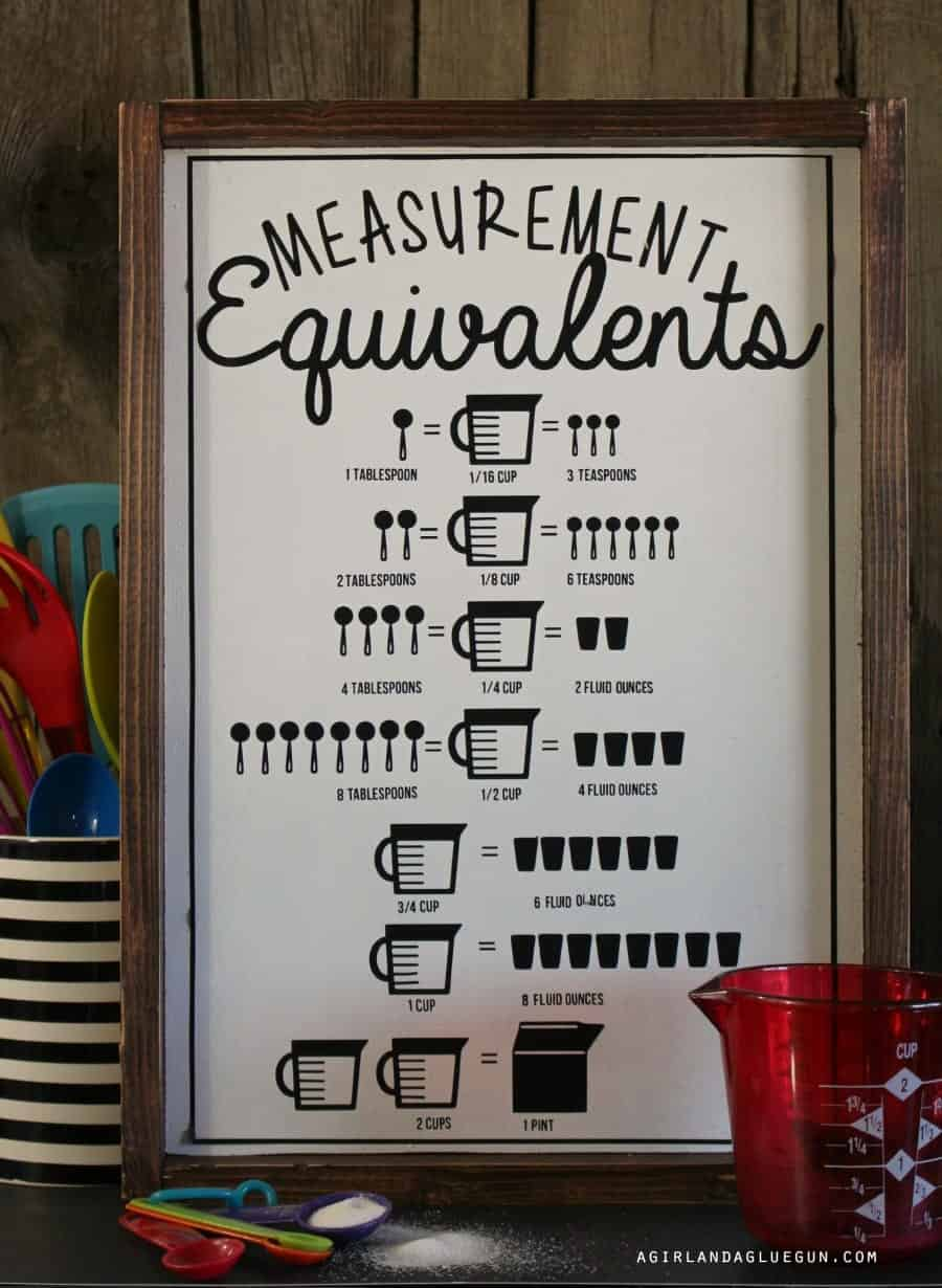 kitchen measurement equivalents sign