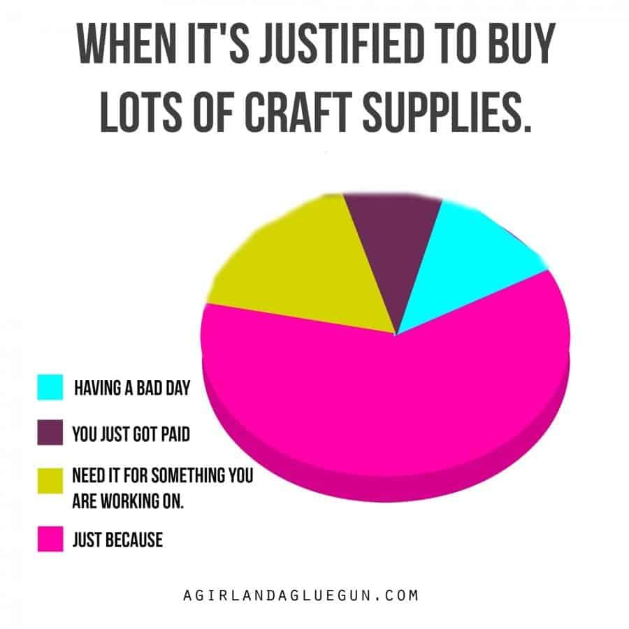 craft supplies hoarding