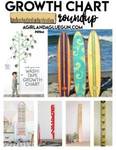 Growth Chart Roundups!